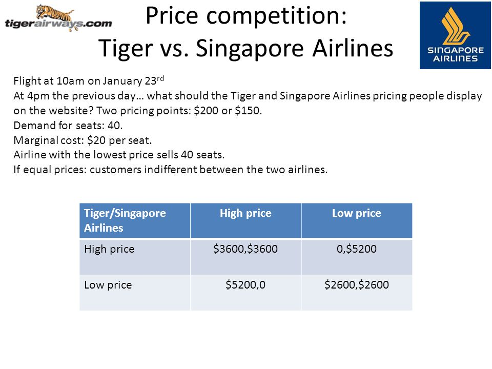 Price competition: Tiger vs. Singapore Airlines
