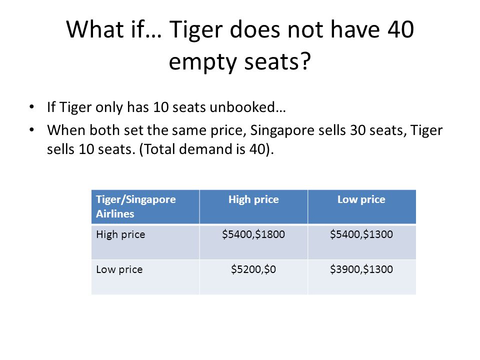 What if… Tiger does not have 40 empty seats