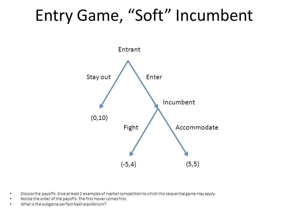 Entry Game, Soft Incumbent