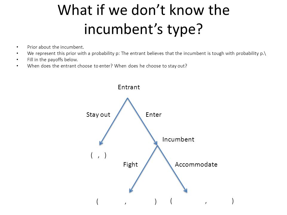 What if we don't know the incumbent's type