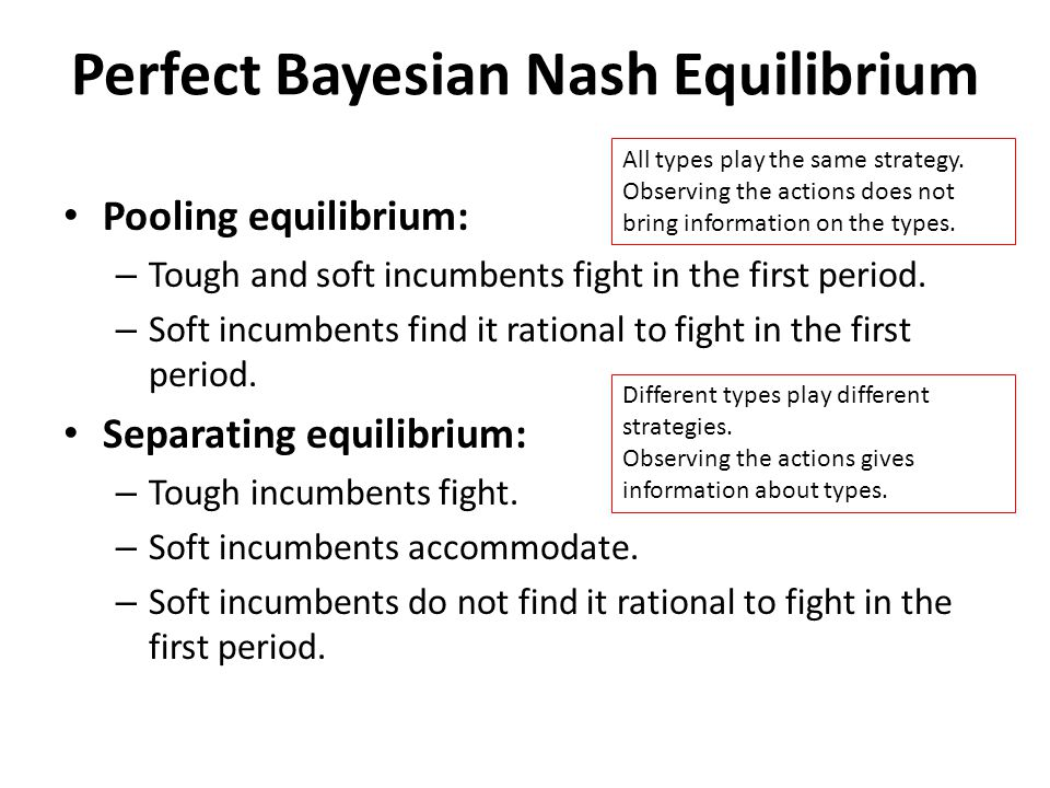 Perfect Bayesian Nash Equilibrium