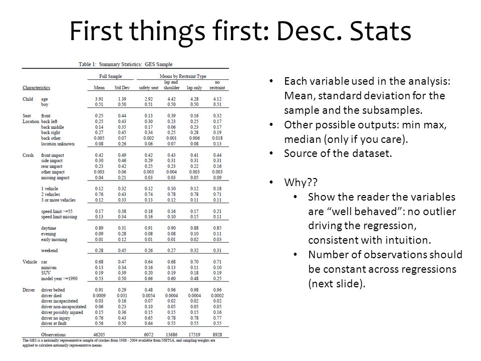 First things first: Desc. Stats