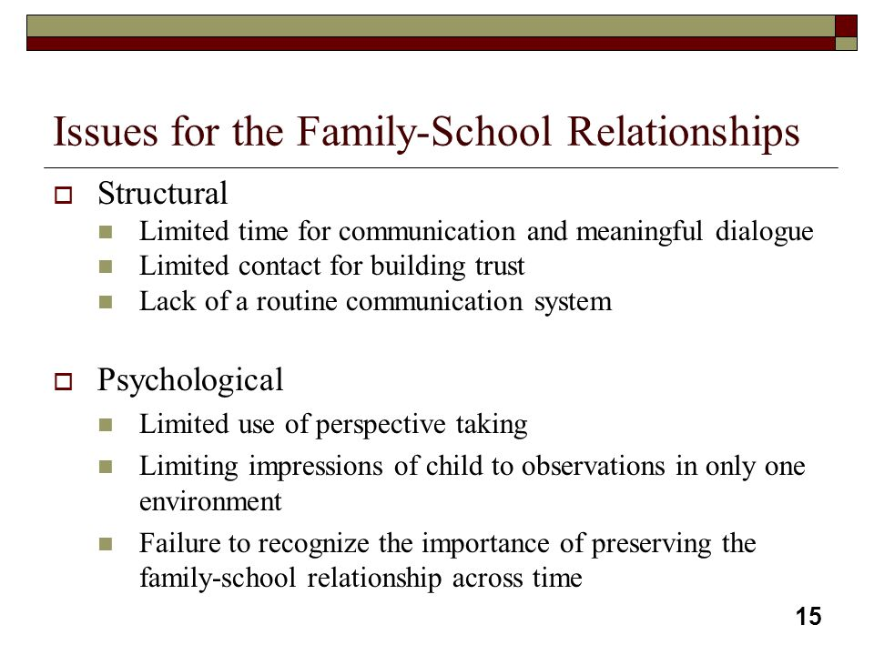 Issues for the Family-School Relationships