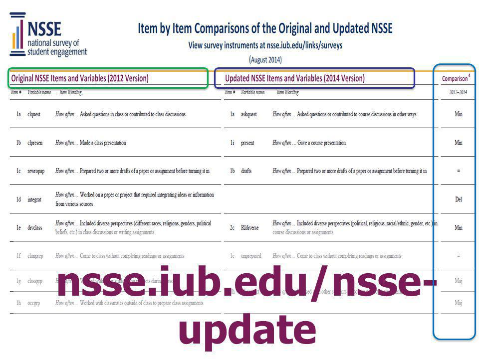 nsse.iub.edu/nsse-update