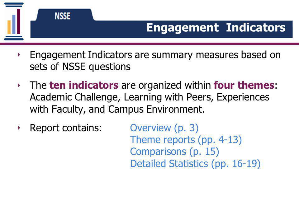 Engagement Indicators