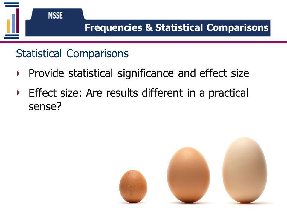 Frequencies & Statistical Comparisons