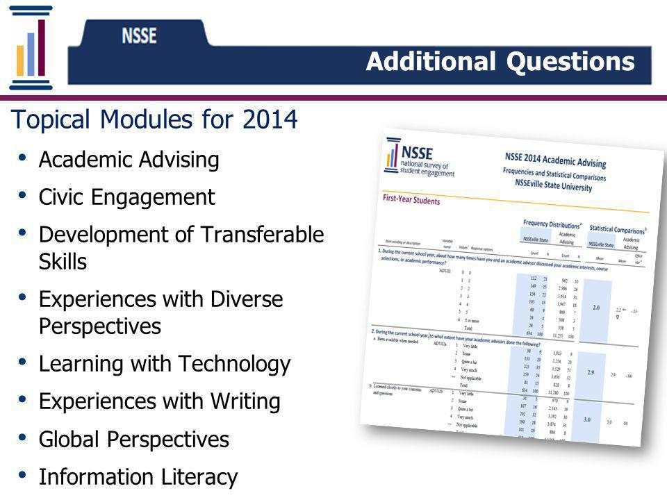 Additional Questions Topical Modules for 2014 Academic Advising