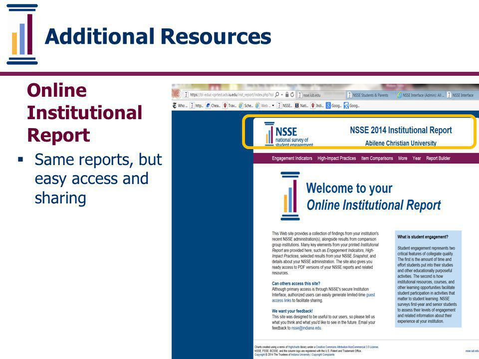 Additional Resources Online Institutional Report