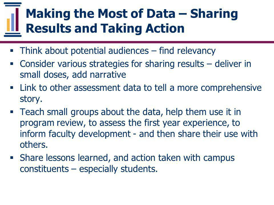Making the Most of Data – Sharing Results and Taking Action