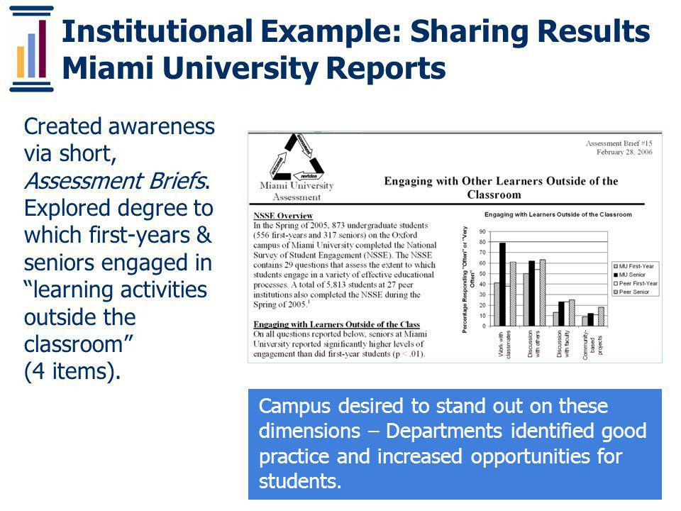 Institutional Example: Sharing Results Miami University Reports