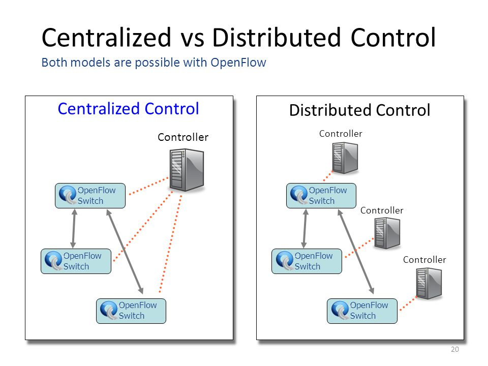 Centralized vs Distributed Control Both models are possible with OpenFlow