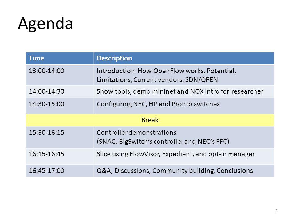 Agenda Time Description 13:00-14:00