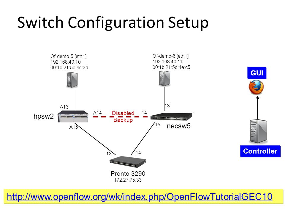 Switch Configuration Setup