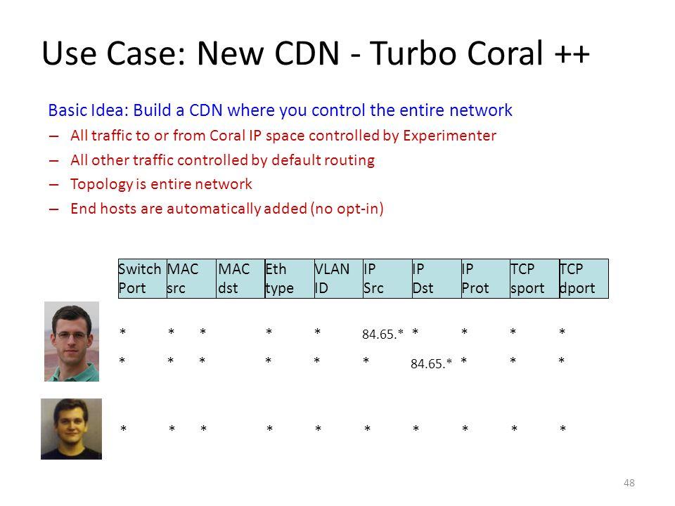 Use Case: New CDN - Turbo Coral ++