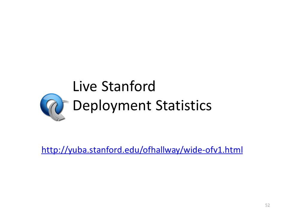 Live Stanford Deployment Statistics