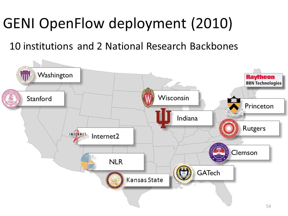 GENI OpenFlow deployment (2010)