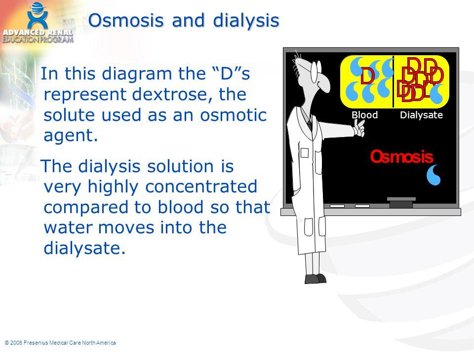 Osmosis and dialysis O s m o i
