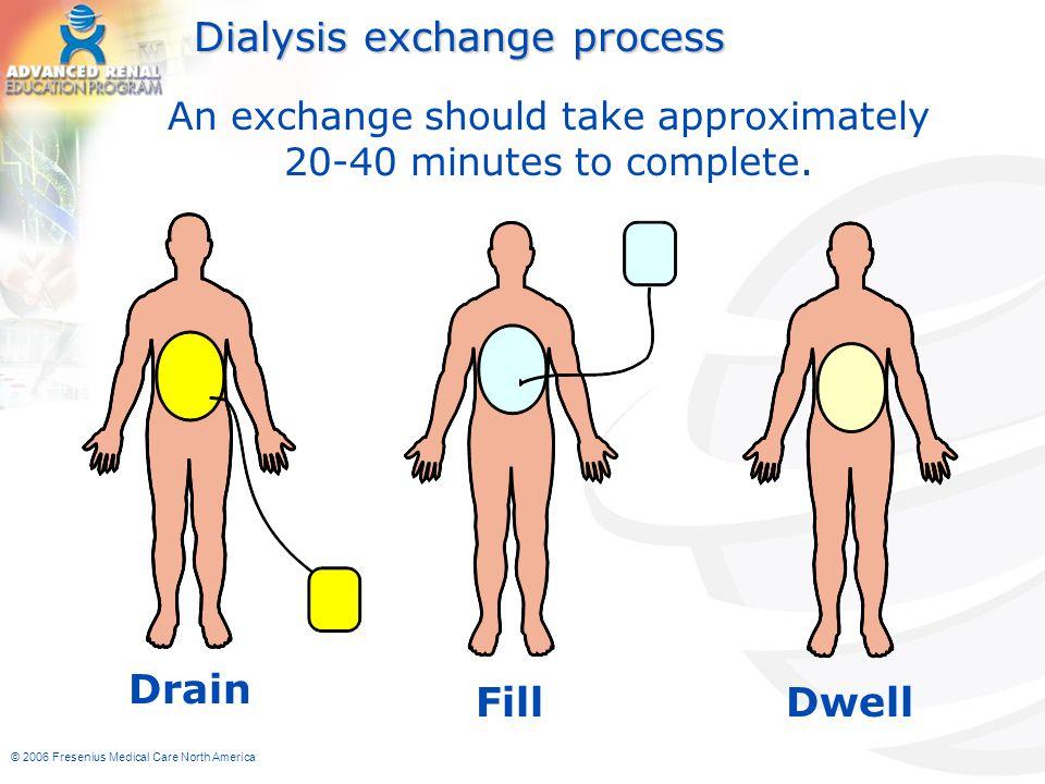 Dialysis exchange process