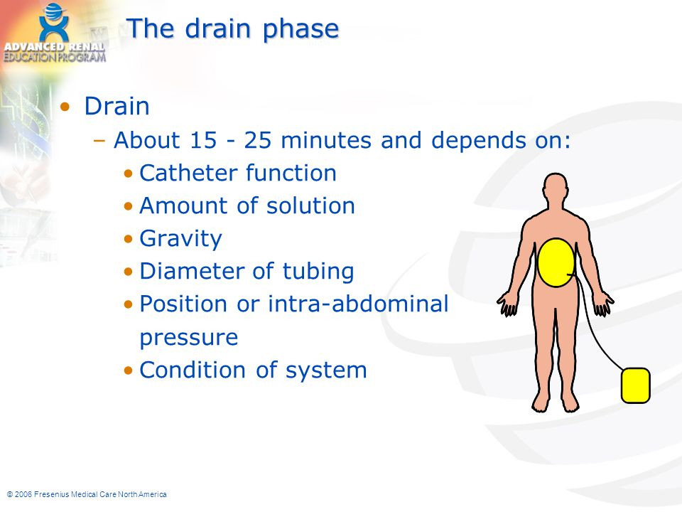 The drain phase Drain About 15 - 25 minutes and depends on: