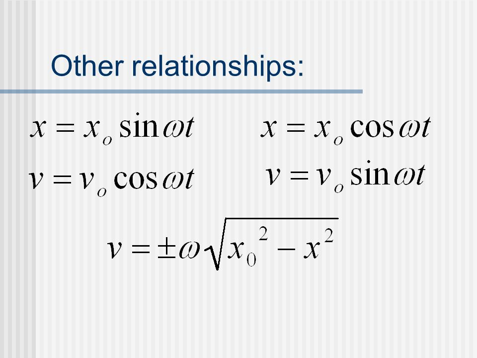 Other relationships: