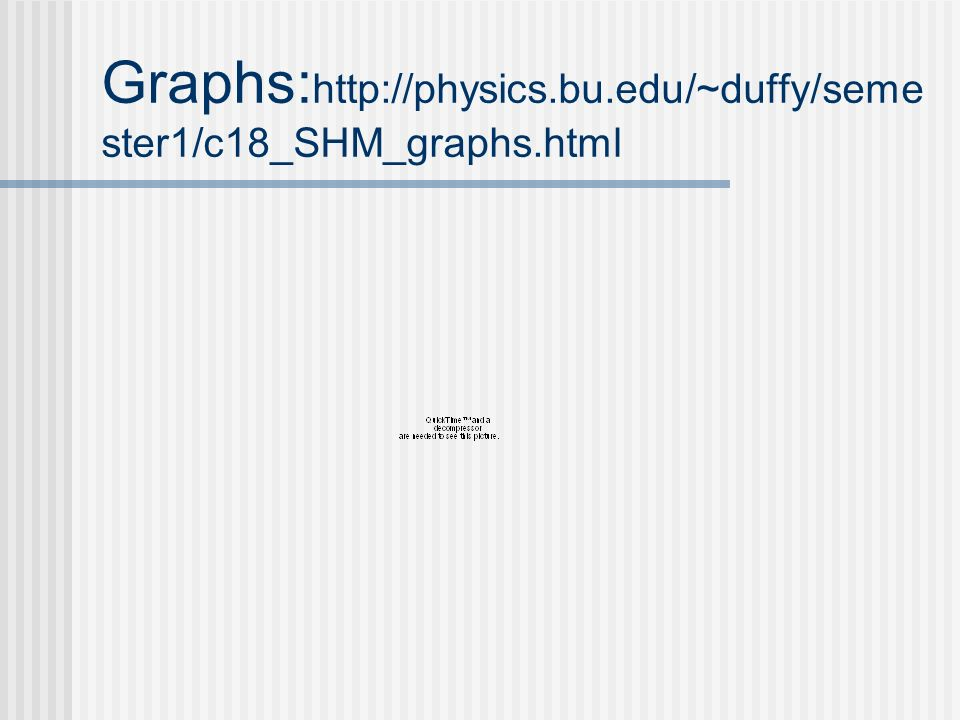 Graphs:http://physics.bu.edu/~duffy/semester1/c18_SHM_graphs.html