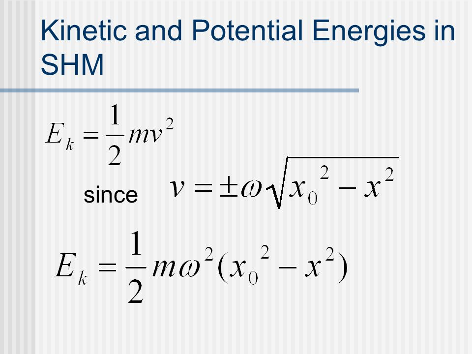 Kinetic and Potential Energies in SHM