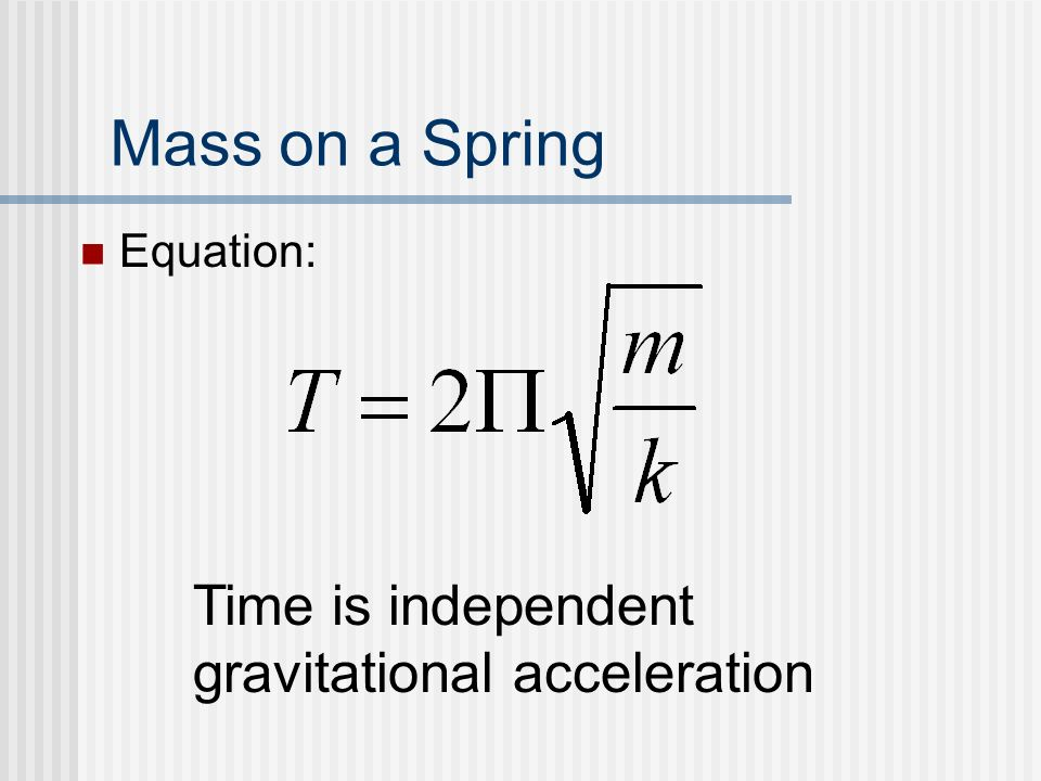 Mass on a Spring Time is independent gravitational acceleration