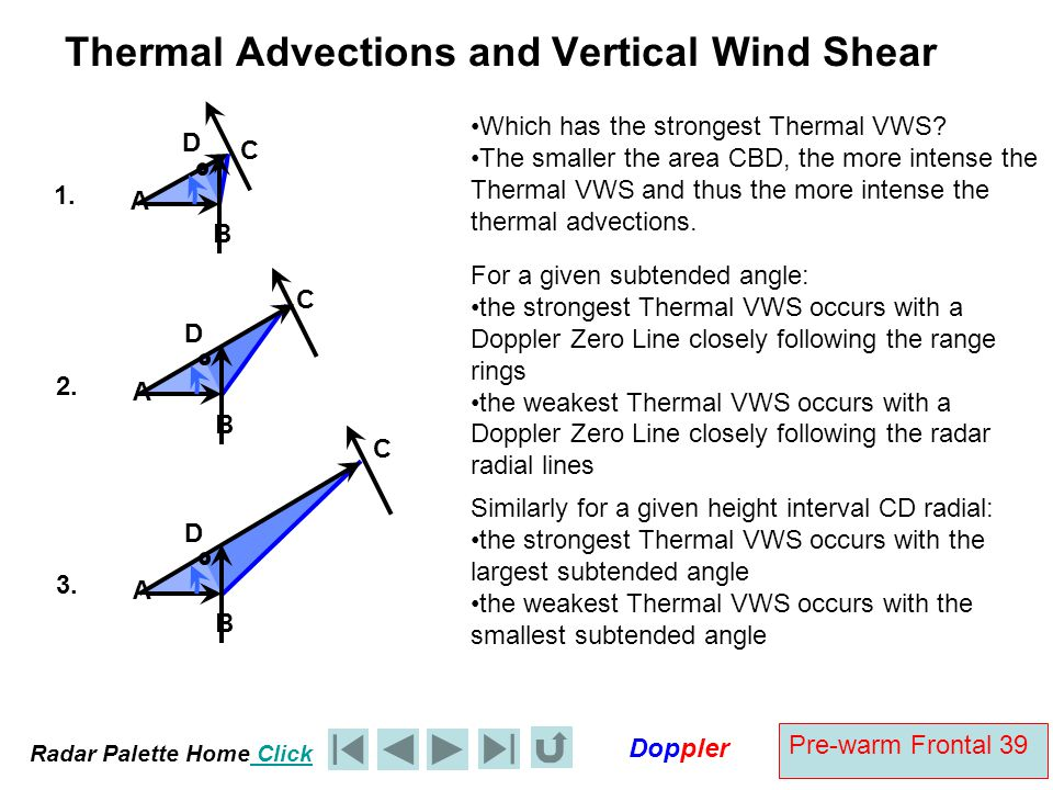 Thermal Advections and Vertical Wind Shear