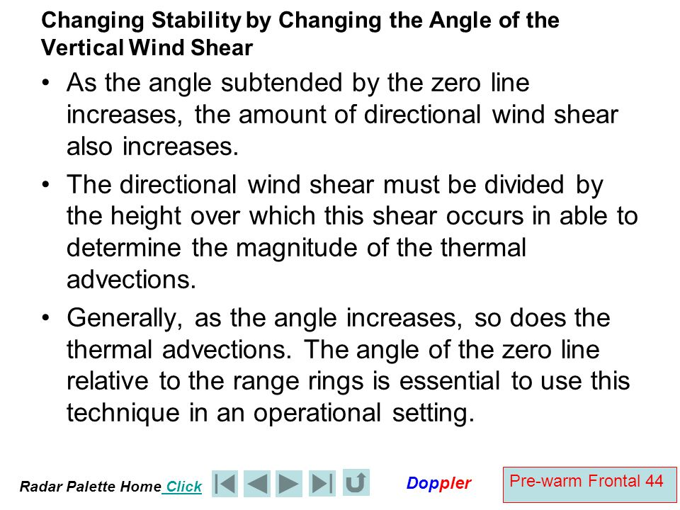 Changing Stability by Changing the Angle of the Vertical Wind Shear