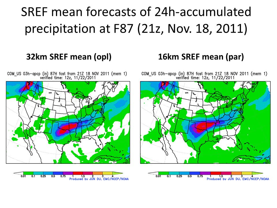 SREF mean forecasts of 24h-accumulated precipitation at F87 (21z, Nov