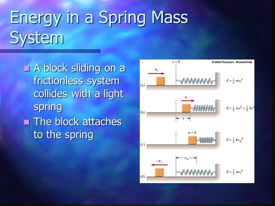 Energy in a Spring Mass System