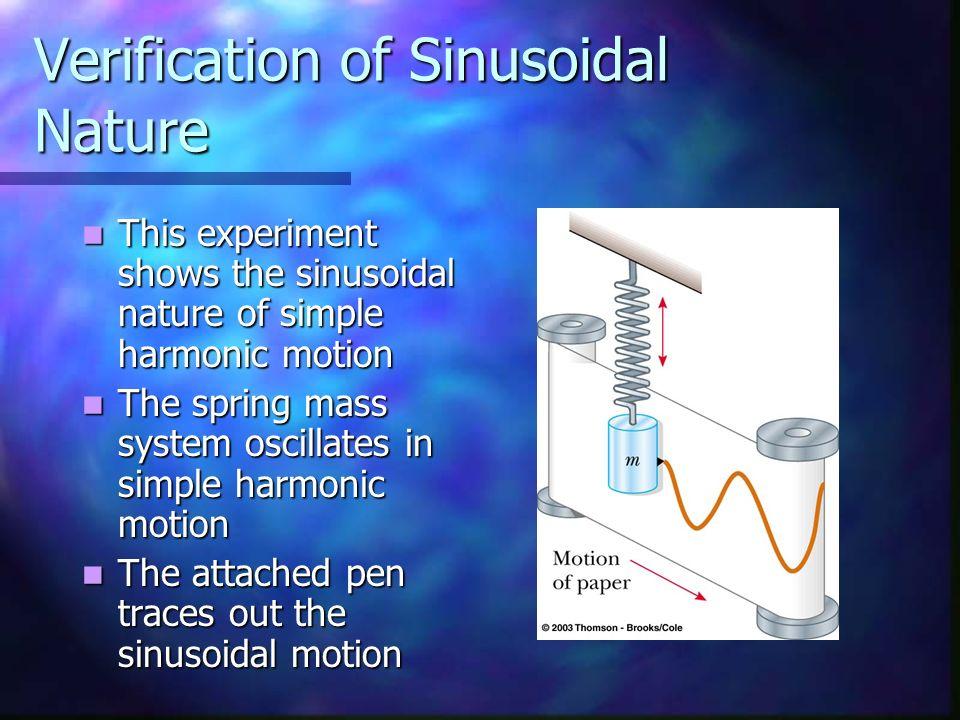 Verification of Sinusoidal Nature