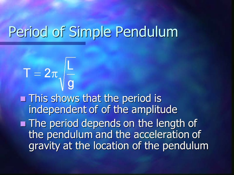 Period of Simple Pendulum