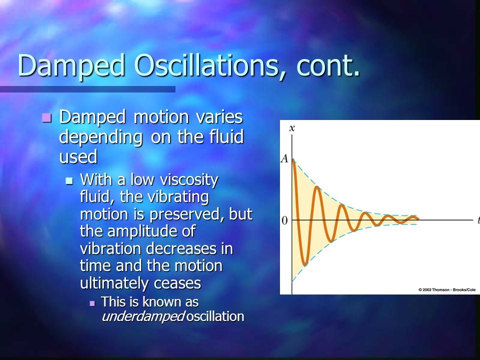 Damped Oscillations, cont.