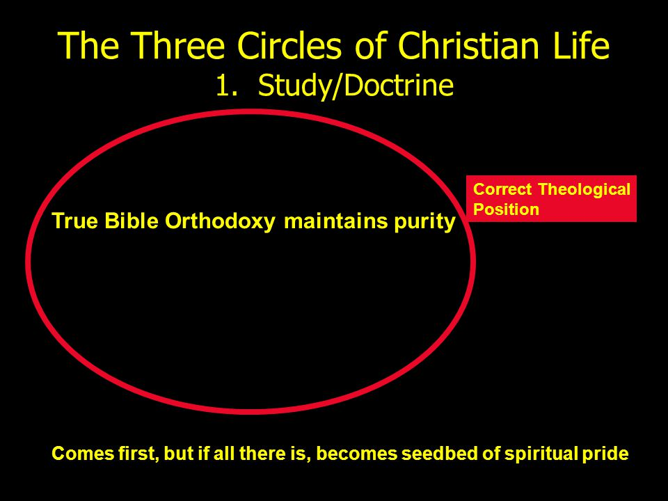 The Three Circles of Christian Life 1. Study/Doctrine