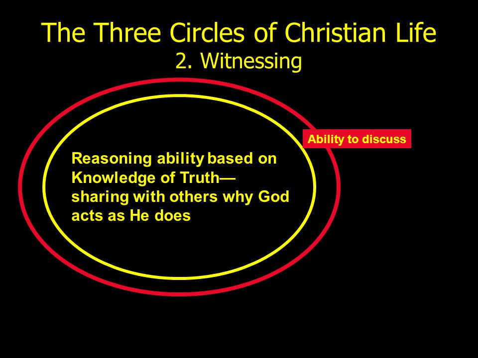 The Three Circles of Christian Life 2. Witnessing