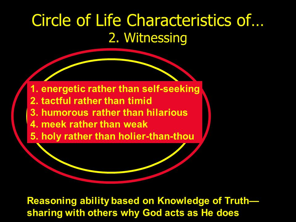 Circle of Life Characteristics of… 2. Witnessing