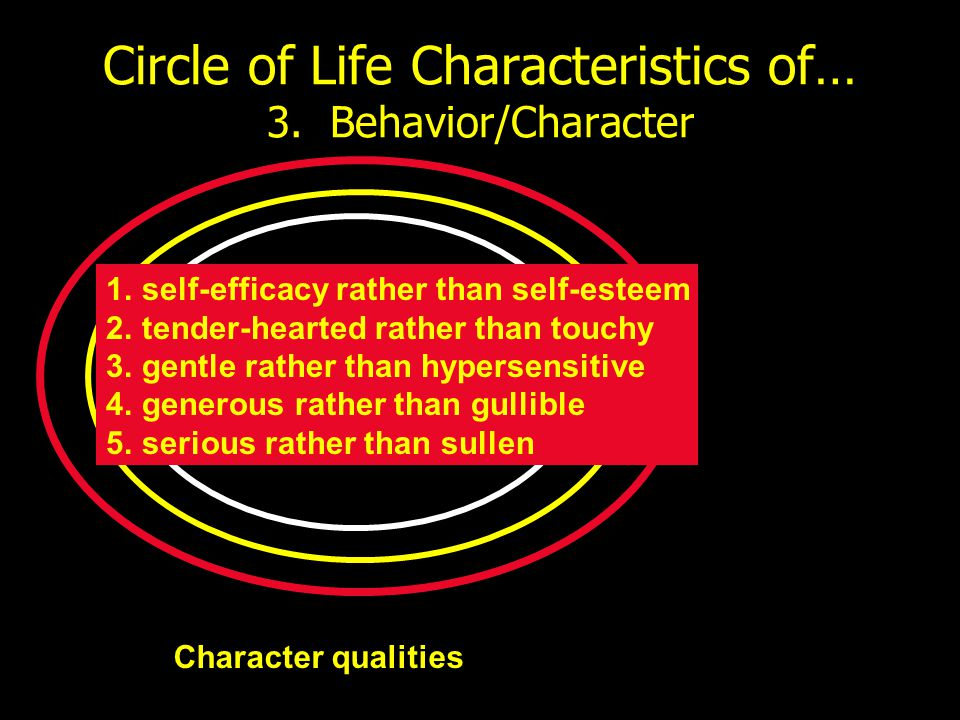 Circle of Life Characteristics of… 3. Behavior/Character