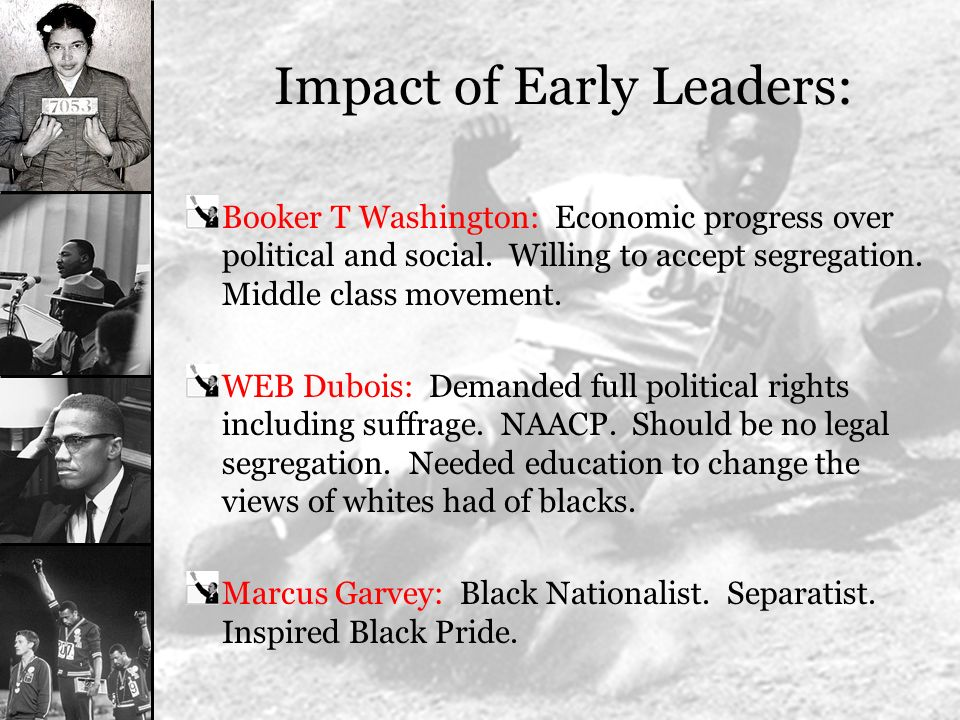 Impact of Early Leaders: