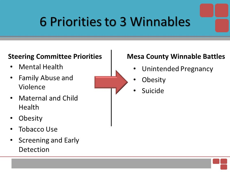 6 Priorities to 3 Winnables