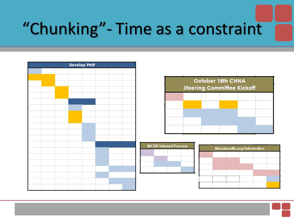 Chunking - Time as a constraint