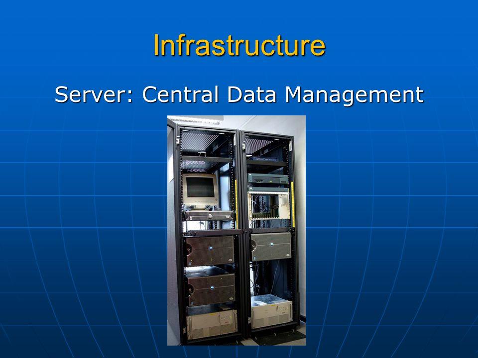 Server: Central Data Management