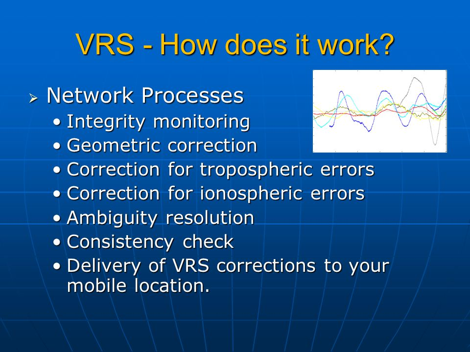 VRS - How does it work Network Processes Integrity monitoring