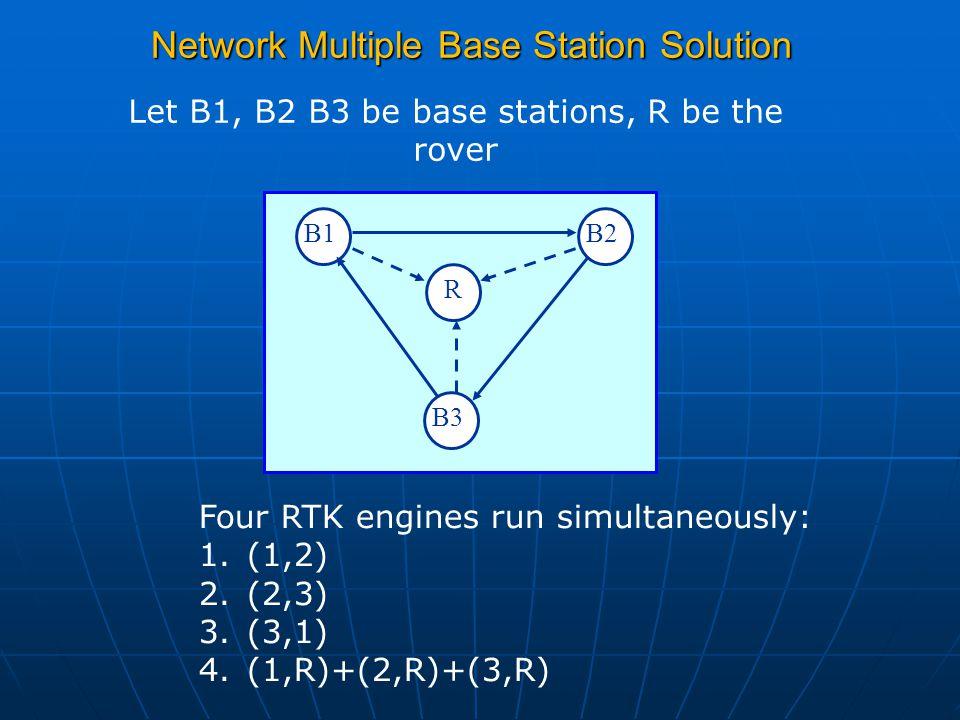 Network Multiple Base Station Solution