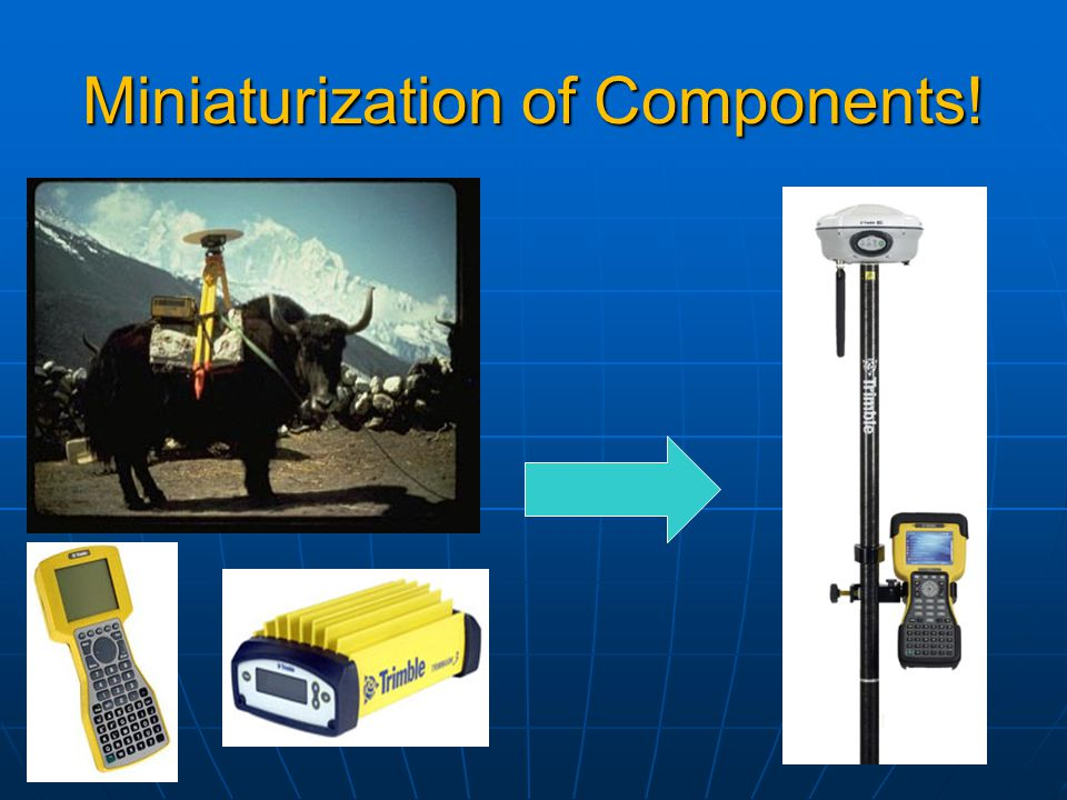 Miniaturization of Components!
