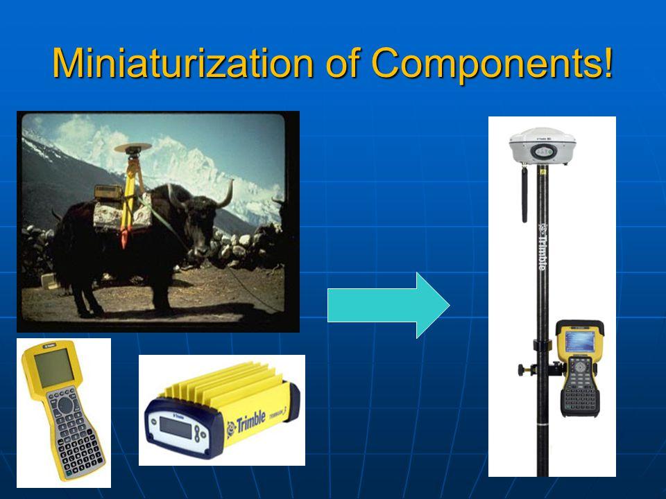 Miniaturization of Components!