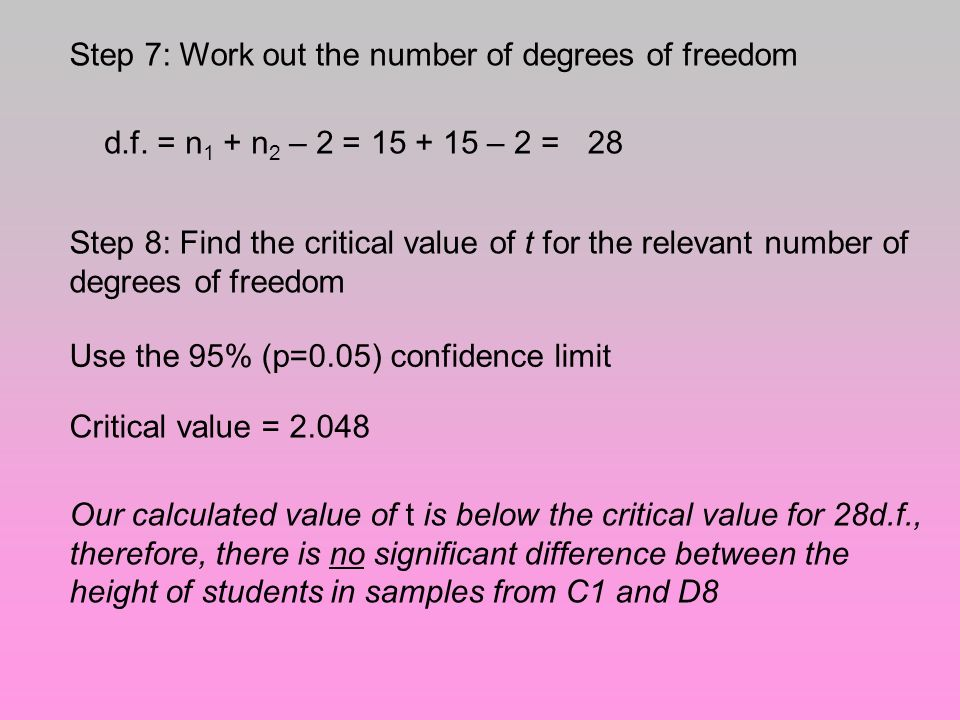 Step 7: Work out the number of degrees of freedom