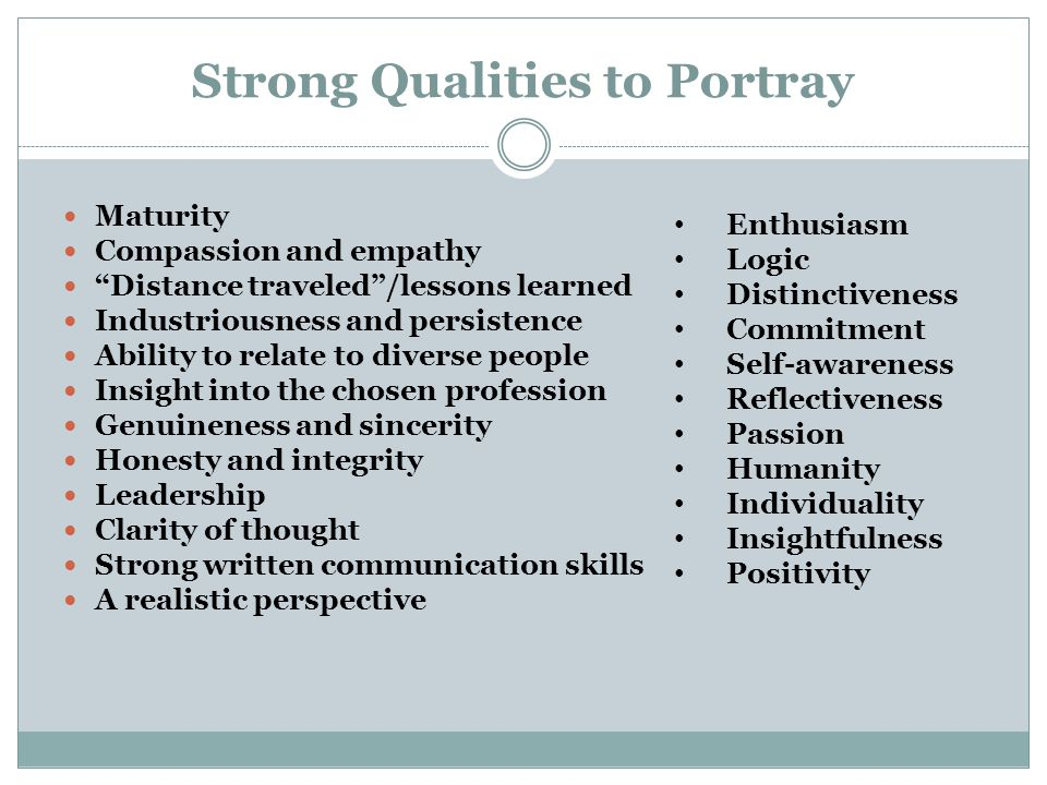 Strong Qualities to Portray