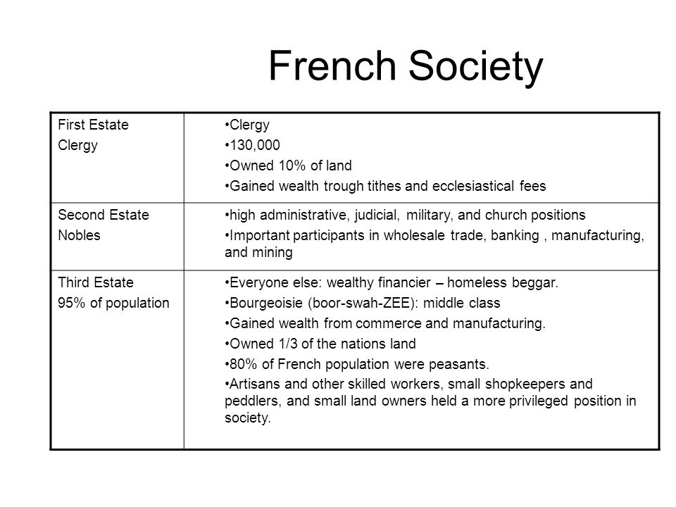 French Society First Estate Clergy 130,000 Owned 10% of land