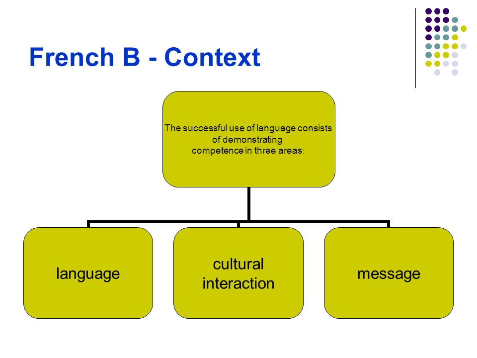 French B - Context